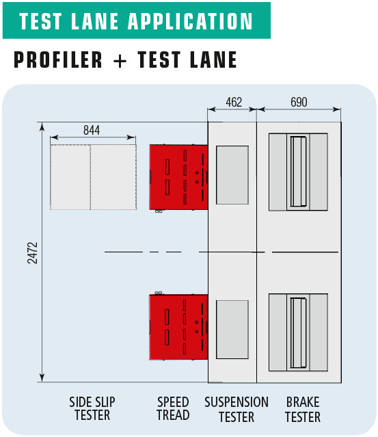 TEST-LANE-APPLICATION
